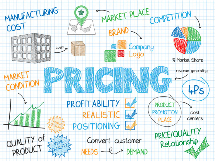 Pricing >> Pricing Products Effectively Especially When Drop Shipping With